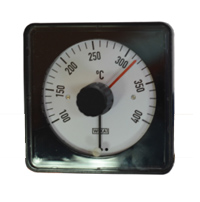 Wika Meter
